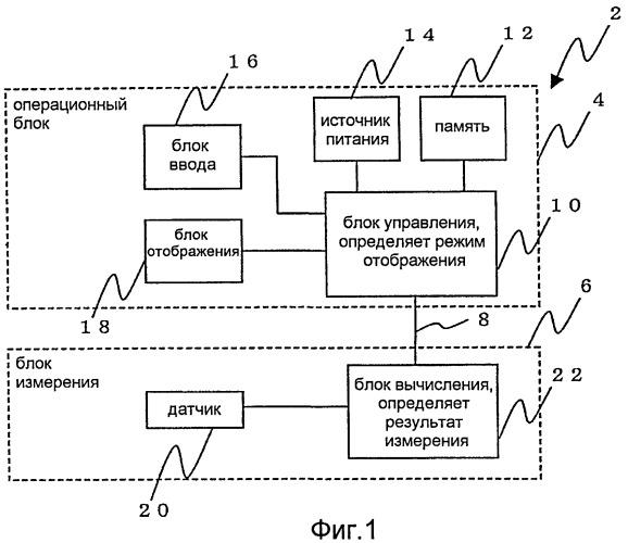 Устройство измерения биологической информации