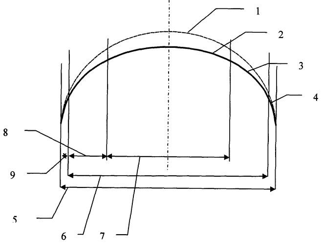 Способ экономичной эксимер-лазерной абляции