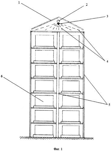Устройство тушения пожаров в складах со стеллажным хранением