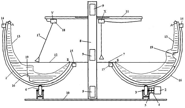 Способ создания волны в водных аттракционах инерционного типа