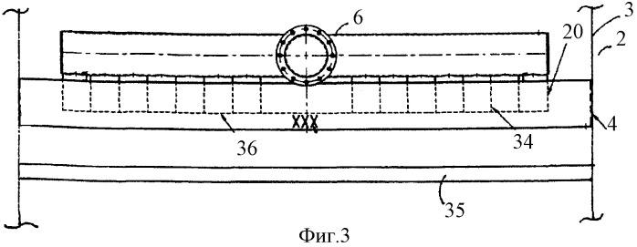 Способ и устройство для распределения жидкости