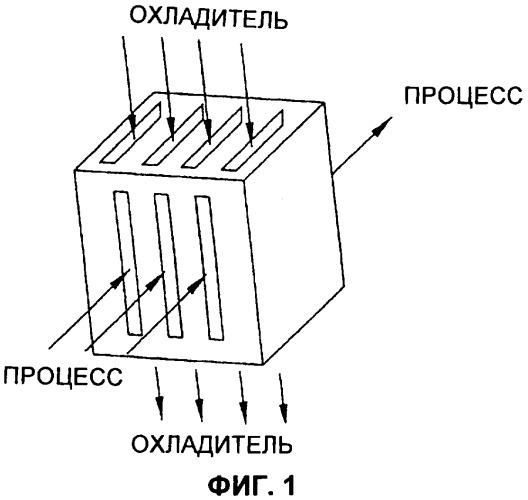 Защищенные поверхности сплавов в микроканальных устройствах, катализаторы, катализаторы на основе оксида алюминия, катализаторы-полупродукты и способы изготовления катализаторов и микроканальных устройств