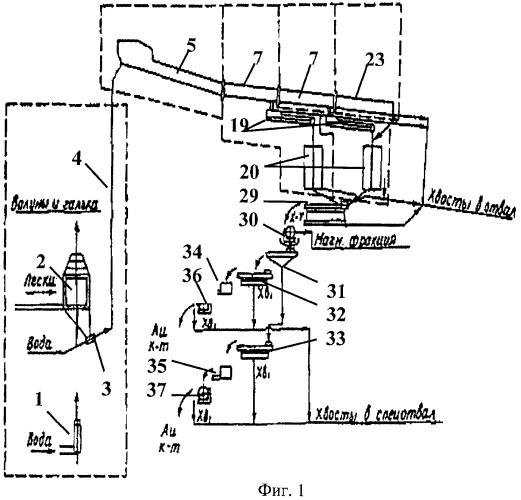 Промывочно-обогатительный прибор для переработки металлоносных песков