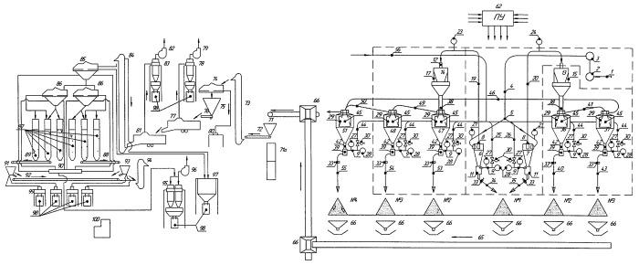 Технологический комплекс обогащения формовочных песков методом гидрооттирки с последующей классификацией и сухим грохочением