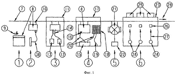 Излучатель для быстрого нагревания поверхностей объектов (варианты), устройство и установка для нанесения порошкового покрытия на объекты и способ нанесения порошковых покрытий на деревянные элементы или элементы на основе древесно-волокнистых плит средней плотности