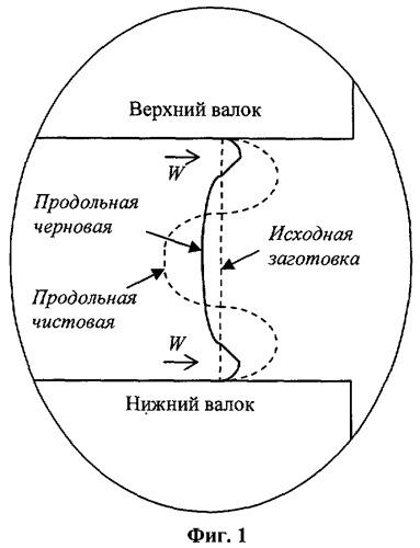 Способ производства штрипса для труб большого диаметра из низколегированной стали на реверсивном толстолистовом стане