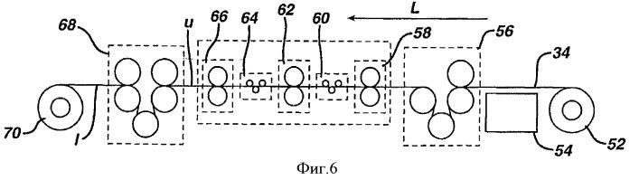 Способ изготовления бритвенных лезвий