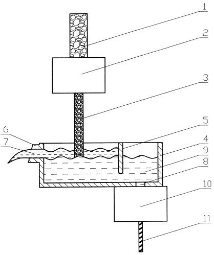 Способ получения непрерывной профильной заготовки из термитной стали