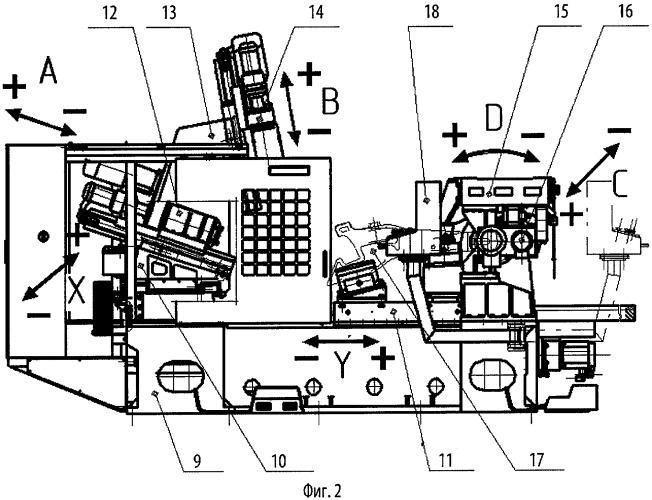 Станок для обработки поверхностей корпусa автосцепки