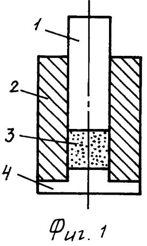Способ изготовления изделий из порошковых полимерных материалов (варианты)