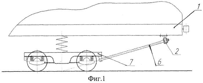 Устройство продольной связи тележки с кузовом локомотива