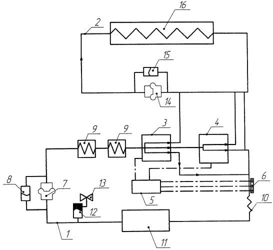 Система терморегулирования космического объекта