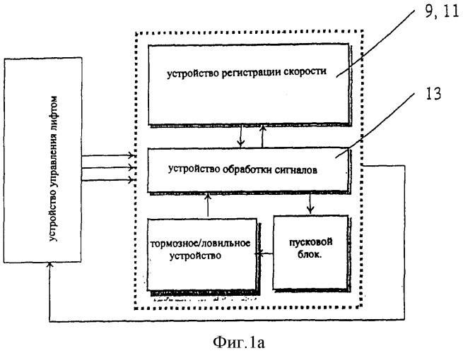 Лифт с расширенным копированием шахты