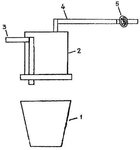 Способ получения водорода и/или других газов из отходов сталеплавильного производства и отработанной теплоты