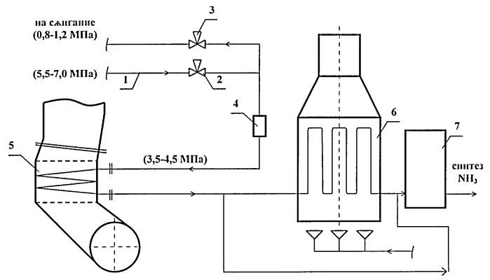 Способ подготовки природного газа в составе производства аммиака