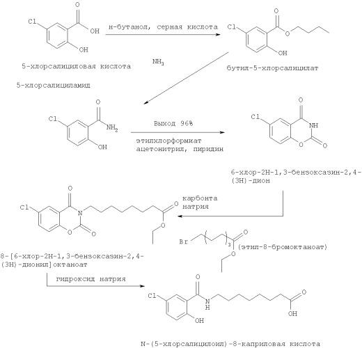 Способ получения n-замещенных салициламидов