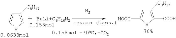 Способ получения диметилового эфира 2,5-тиофендикарбоновой кислоты из тиофена