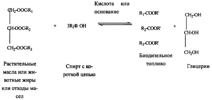 Способ производства 1,3-пропандиола с использованием сырого глицерина
