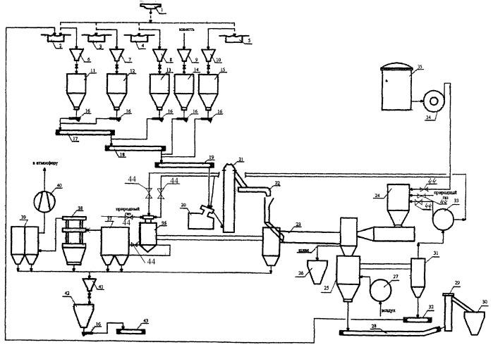Способ переработки некондиционных железо- и цинксодержащих отходов металлургического производства