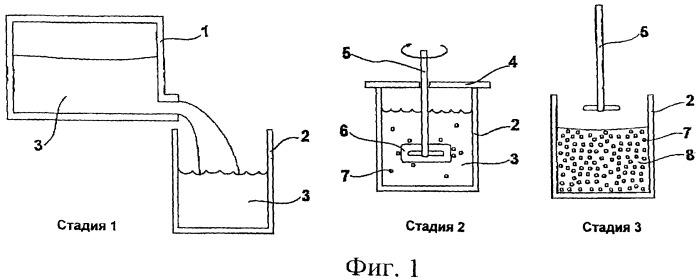 Способ и устройство для получения жидко-твердой металлической композиции