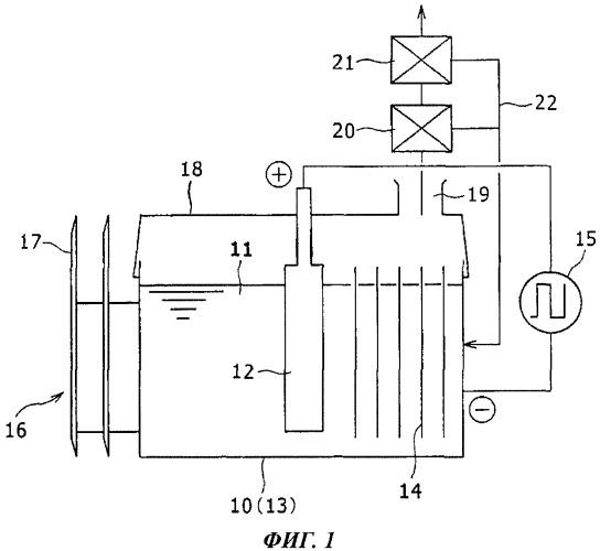 Устройство для образования горючего газа посредством электролиза и устройство для образования горючего газа посредством электролиза, предназначенное для установки на транспортные средства
