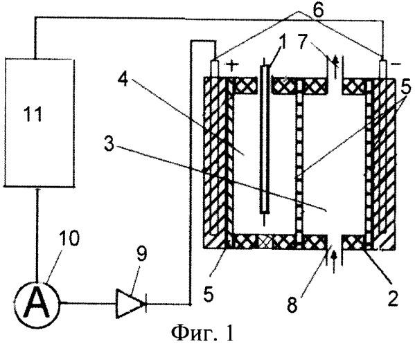 Способ подготовки поверхности индикаторного электрода для вольтамперометрического анализа