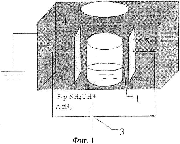 Способ получения нитевидных кристаллов азида серебра