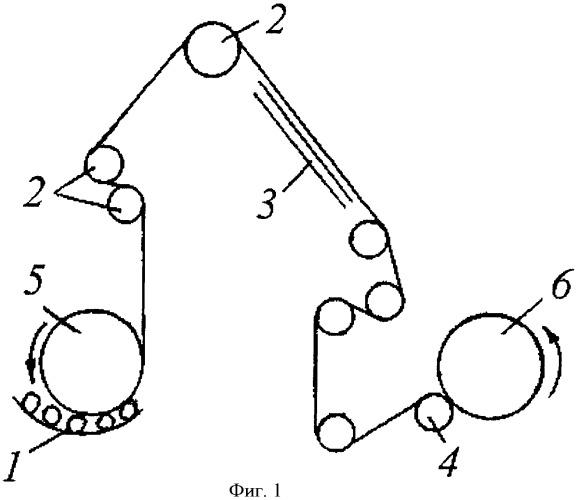 Промерочно-браковочная машина с гибким разматывающим устройством