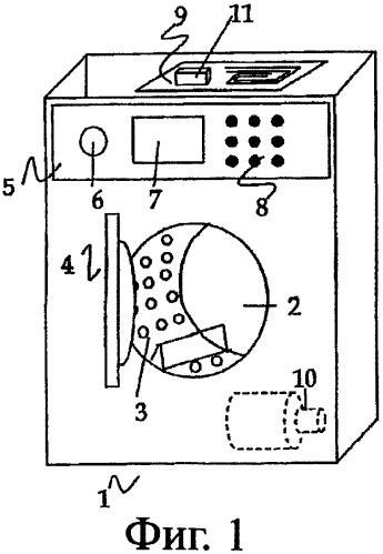 Машина для обработки белья со стадией обучения