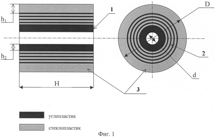 Подшипник скольжения из слоистого композиционного материала