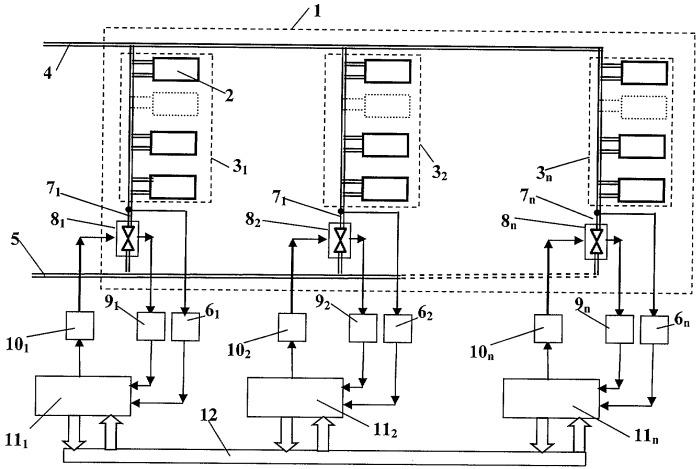 Способ управления системой водяного отопления зданий