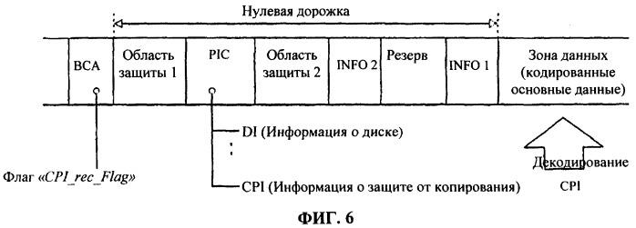 Носитель записи с информацией о наличии защиты от копирования, а также устройство и способы формирования, записи, воспроизведения и ограничения воспроизведения носителя записи