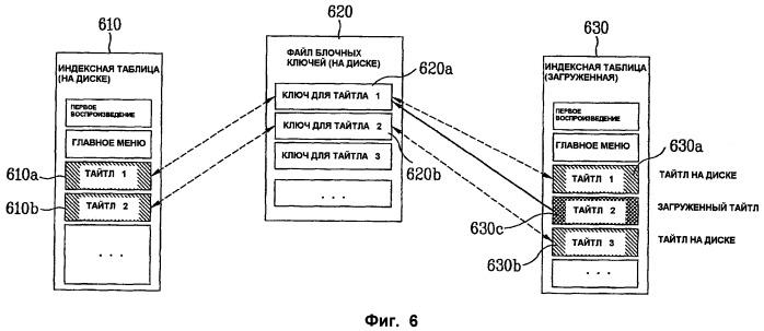 Носитель записи, устройство и способ для дешифрования данных