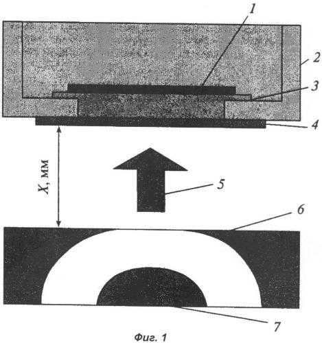 Способ обработки сверхпроводящих материалов