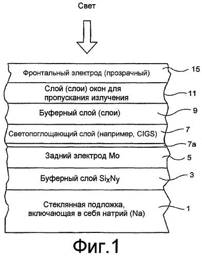 Электродная структура для использования в электронном устройстве и способ ее изготовления