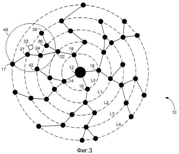 Система и способ для беспроводной сотовой сети