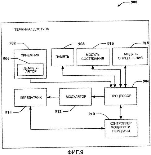 Протокол управления доступом к среде передачи беспроводной ячеистой сети с множеством ретрансляций