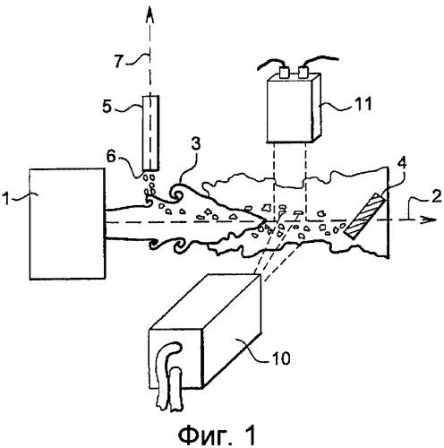 Способ и устройство для генерирования нагруженного частицами теплового потока