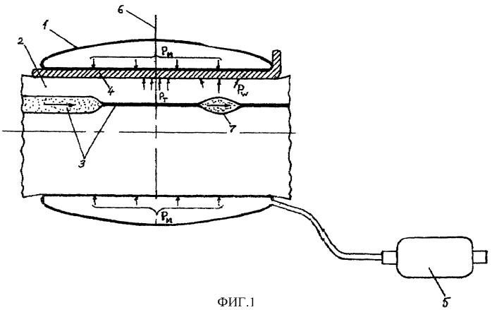 Способ измерения артериального давления и устройство для его осуществления