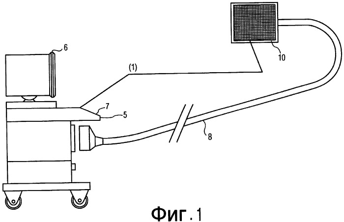 Способ и устройство для непрерывной визуализации посредством системы ультразвукового преобразователя