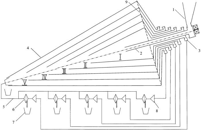 Аэрогравитационный разделитель смесевых материалов