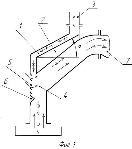Устройство для гравитационного распределения сыпучих материалов