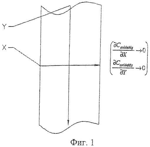 Металлотермическое восстановление оксидов тугоплавких металлов
