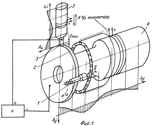 Способ механической обработки