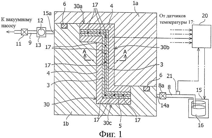 Устройство для литейного прессования полимеров и способ литейного прессования полимеров