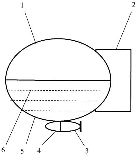 Дирижабль с солнечными батареями