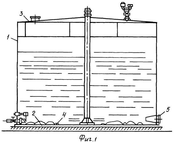 Резервуар для хранения нефти