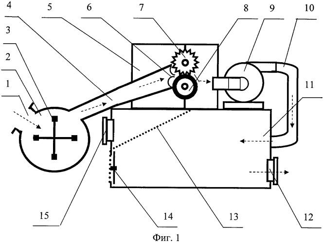 Способ увеличения наполнительной способности куриного пера и устройство для его осуществления