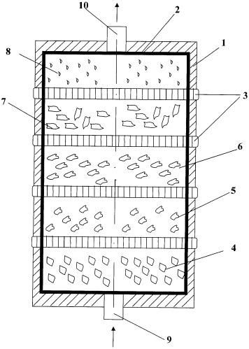 Способ обработки воды, устройство, его реализующее, и загрузка, используемая в них