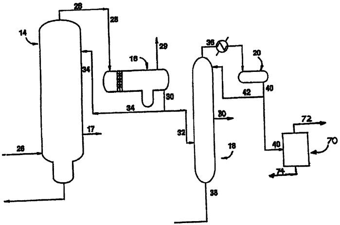Способ производства уксусной кислоты